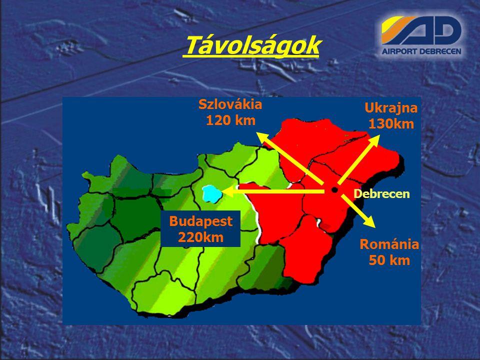 Távolságok Debrecen Budapest 220km Ukrajna 130km Románia 50 km Szlovákia 120 km
