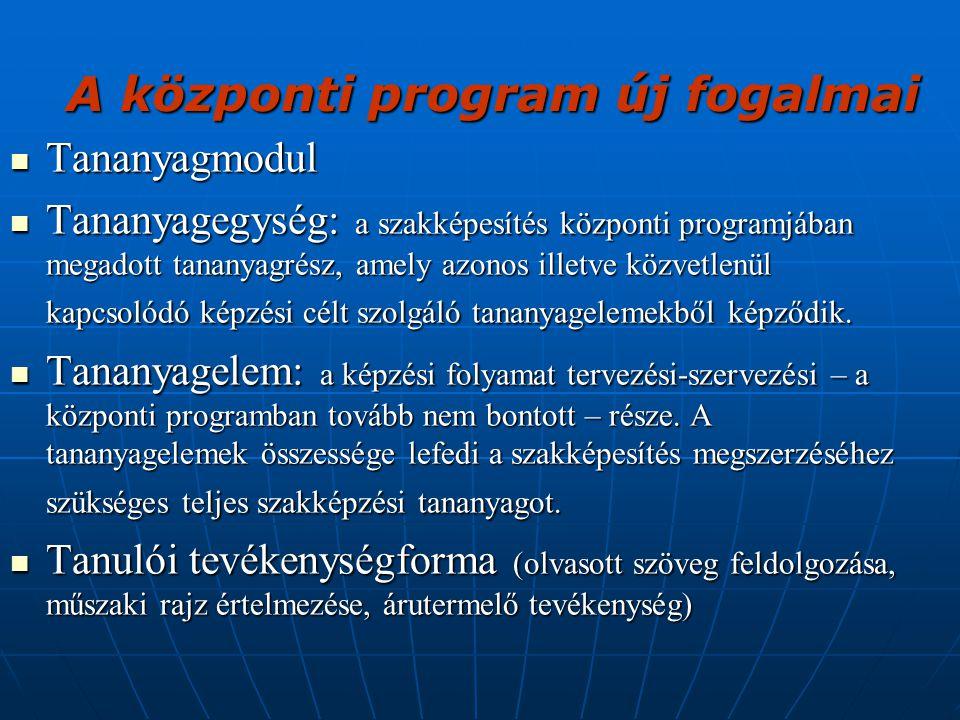 A központi program új fogalmai Tananyagmodul Tananyagmodul Tananyagegység: a szakképesítés központi programjában megadott tananyagrész, amely azonos i