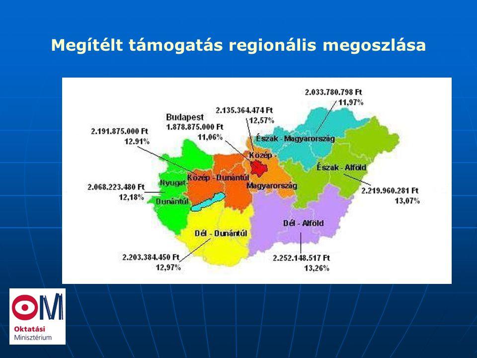 Megítélt támogatás regionális megoszlása