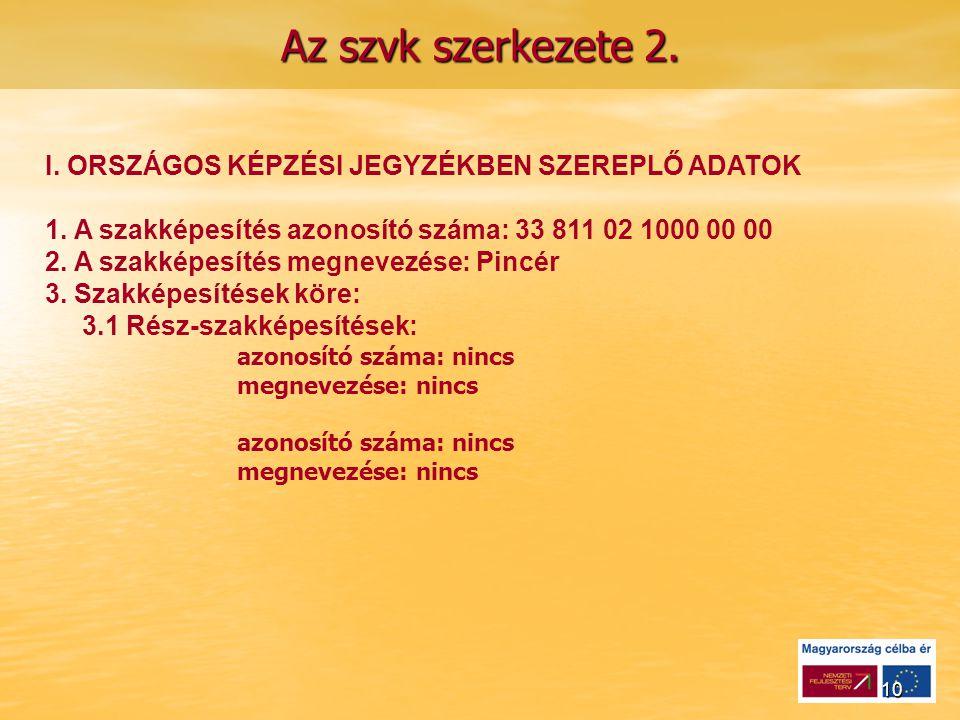 10 Az szvk szerkezete 2.I. ORSZÁGOS KÉPZÉSI JEGYZÉKBEN SZEREPLŐ ADATOK 1.