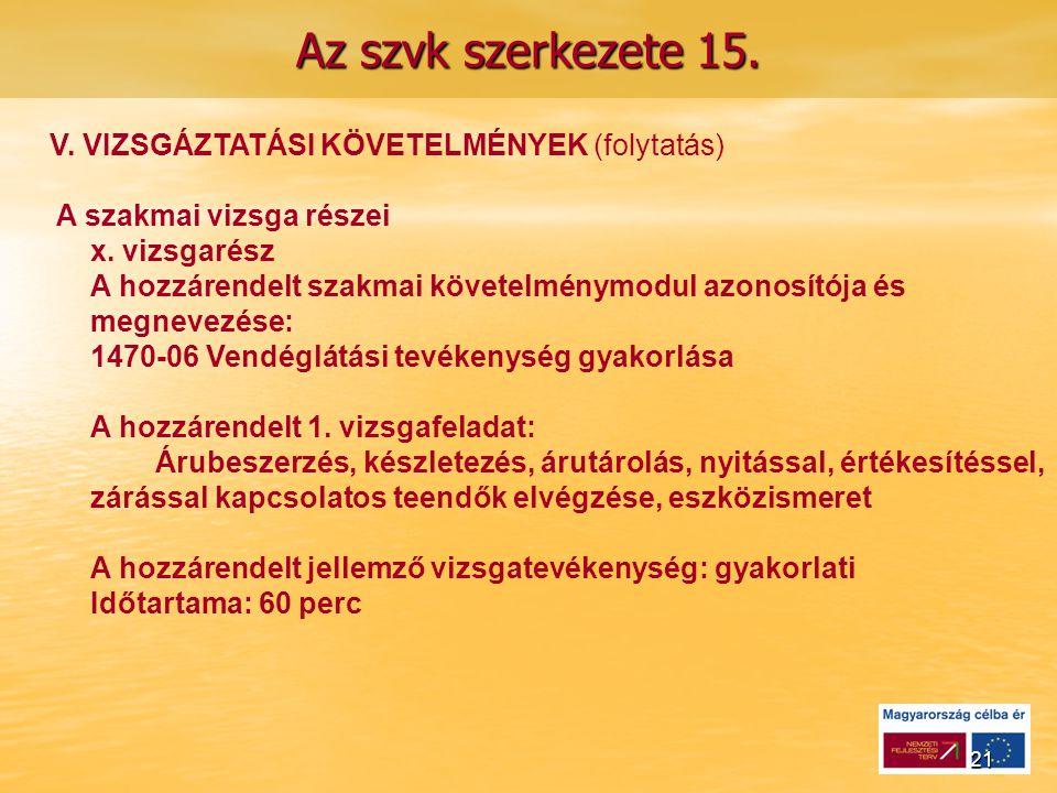 21 Az szvk szerkezete 15. V. VIZSGÁZTATÁSI KÖVETELMÉNYEK (folytatás) A szakmai vizsga részei x.