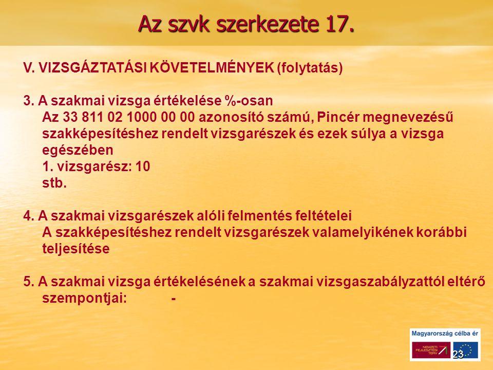 23 Az szvk szerkezete 17. V. VIZSGÁZTATÁSI KÖVETELMÉNYEK (folytatás) 3.