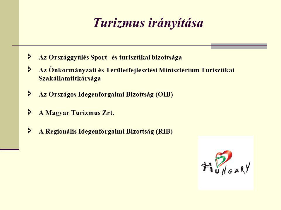 Turizmus irányítása  Az Országgyűlés Sport- és turisztikai bizottsága  Az Önkormányzati és Területfejlesztési Minisztérium Turisztikai Szakállamtitk