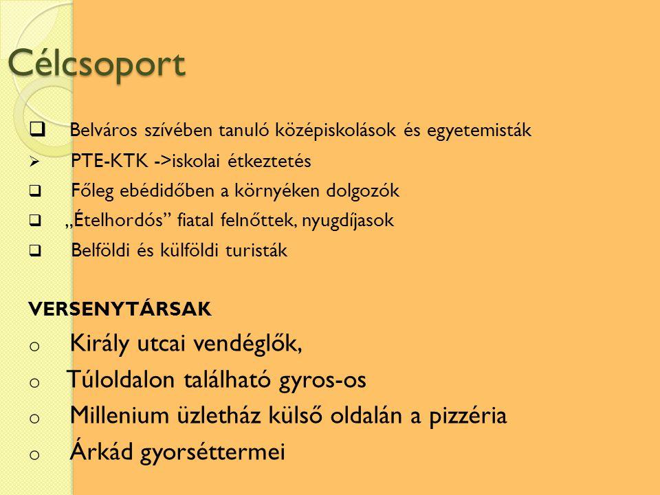 Internetes honlap: http://www.aranygaluska.hu/ http://www.aranygaluska.hu/ Pozitívumok  Kezelése ->egyszerű  Információk ->  Aktualitások  Nyitva tartás (hétköznap 08-19 óráig, hétvégén 08-16 óráig)  Napi és heti menük, teljes étlap  Házhozszállítás (5 fő feletti mennyiségtől)  Fórum, vendégkönyv  Kapcsolattartás az Aranygaluskával Negatívumok  Design-ja ->elég puritán (barna szín, logó, kevés régi kép)