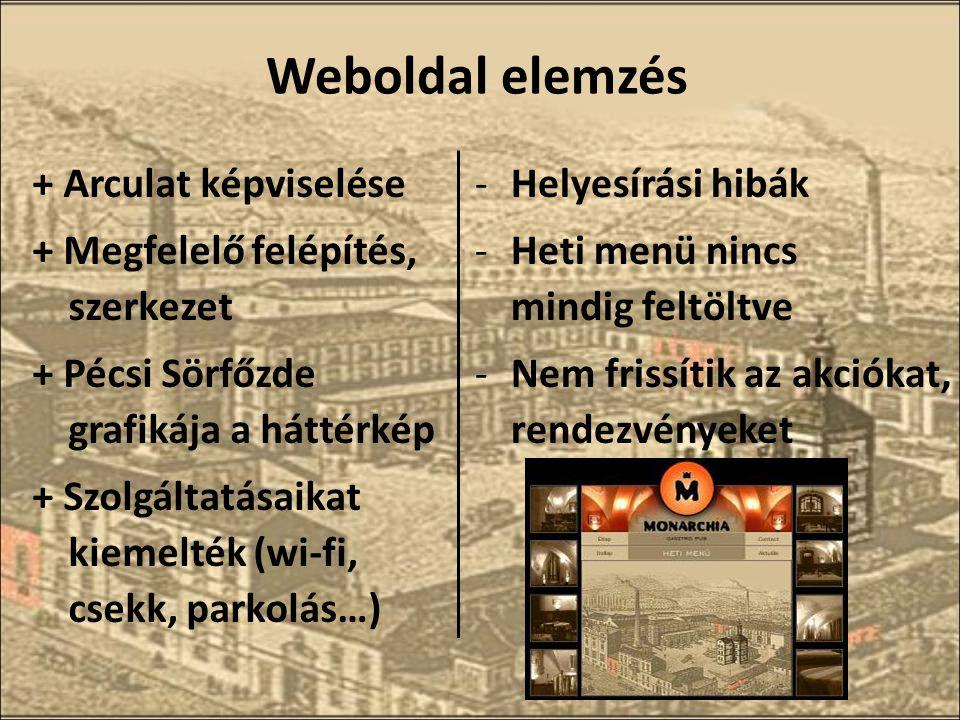 Weboldal elemzés + Arculat képviselése + Megfelelő felépítés, szerkezet + Pécsi Sörfőzde grafikája a háttérkép + Szolgáltatásaikat kiemelték (wi-fi, csekk, parkolás…) -Helyesírási hibák -Heti menü nincs mindig feltöltve -Nem frissítik az akciókat, rendezvényeket