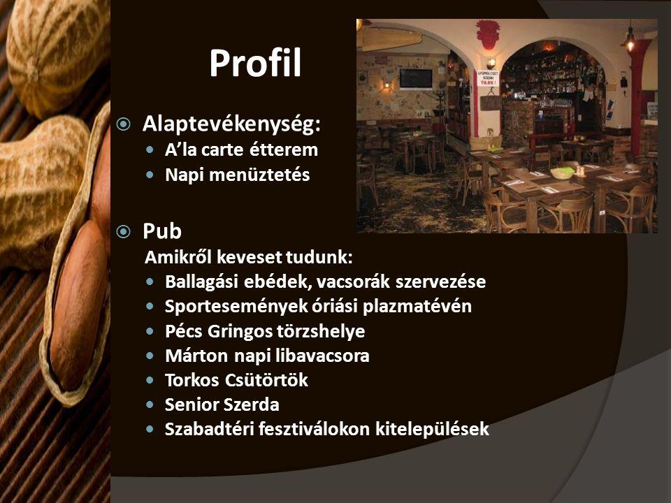 Profil  Alaptevékenység: A'la carte étterem Napi menüztetés  Pub Amikről keveset tudunk: Ballagási ebédek, vacsorák szervezése Sportesemények óriási