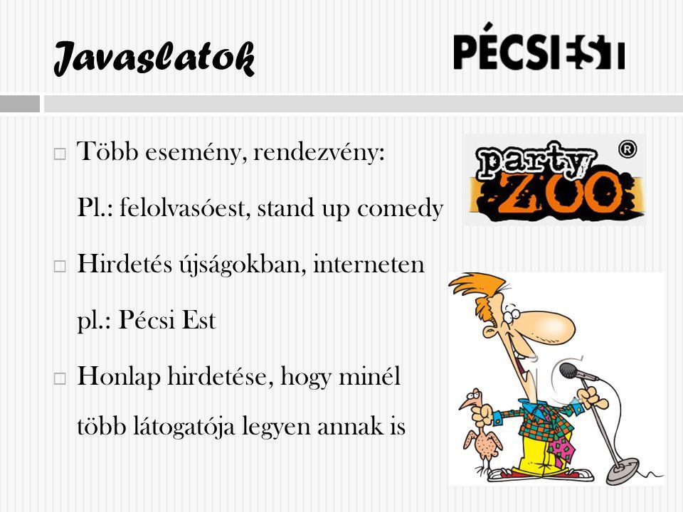 Javaslatok  Több esemény, rendezvény: Pl.: felolvasóest, stand up comedy  Hirdetés újságokban, interneten pl.: Pécsi Est  Honlap hirdetése, hogy minél több látogatója legyen annak is