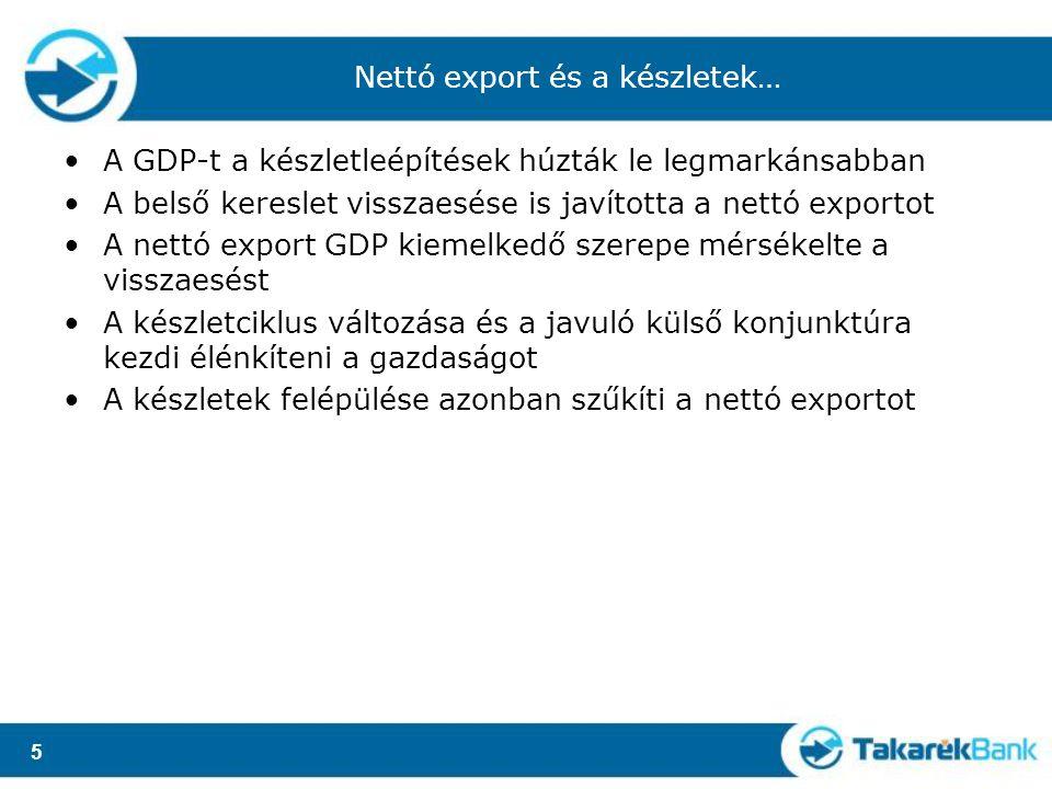 5 Nettó export és a készletek… A GDP-t a készletleépítések húzták le legmarkánsabban A belső kereslet visszaesése is javította a nettó exportot A nettó export GDP kiemelkedő szerepe mérsékelte a visszaesést A készletciklus változása és a javuló külső konjunktúra kezdi élénkíteni a gazdaságot A készletek felépülése azonban szűkíti a nettó exportot