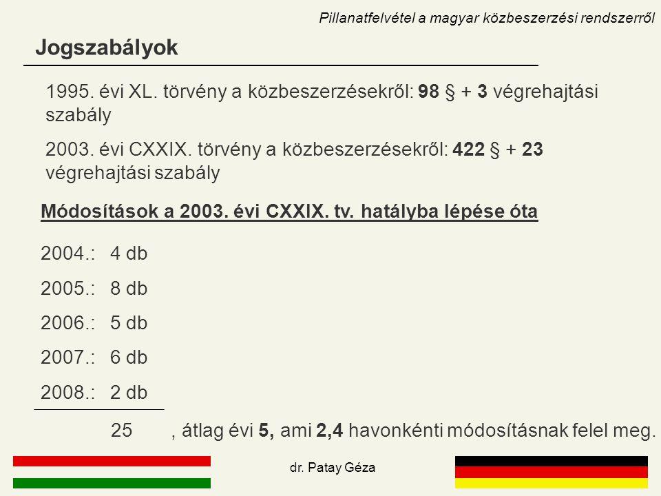 Jogszabályok Pillanatfelvétel a magyar közbeszerzési rendszerről 1995. évi XL. törvény a közbeszerzésekről: 98 § + 3 végrehajtási szabály 2003. évi CX