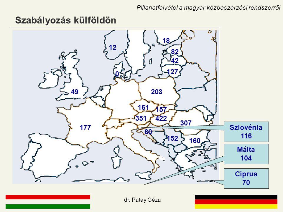 Szabályozás külföldön Pillanatfelvétel a magyar közbeszerzési rendszerről 49 177 12 0 18 82 42 127 203 161 157 422351 80 152 307 160 Szlovénia 116 Mál