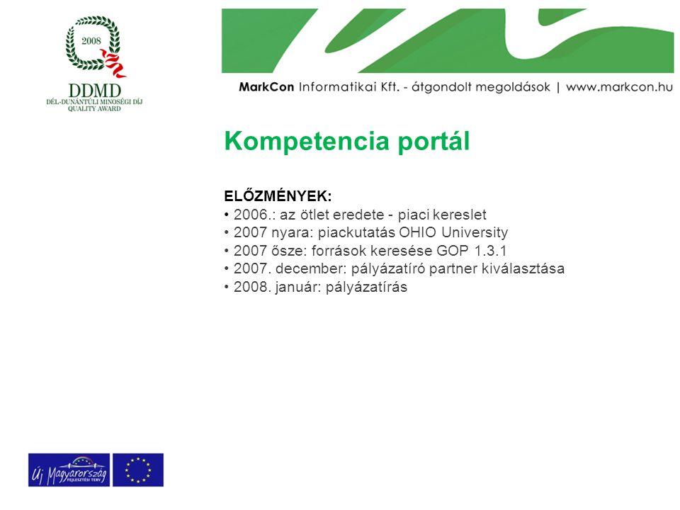 Kompetencia portál ELŐZMÉNYEK: 2006.: az ötlet eredete - piaci kereslet 2007 nyara: piackutatás OHIO University 2007 ősze: források keresése GOP 1.3.1 2007.