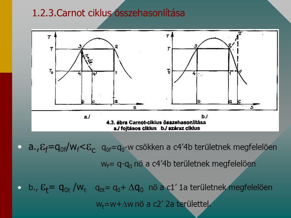 1.2.3.Carnot ciklus összehasonlítása a.,  f =q 0f /w f <  c q 0f =q 0 -w csökken a c4'4b területnek megfelelöen w f = q-q 0 nö a c4'4b területnek me