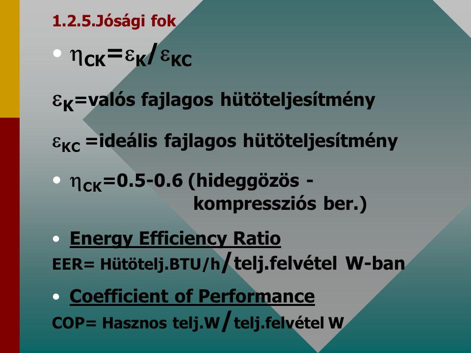 1.2.5.Jósági fok  CK =  K /  KC  K =valós fajlagos hütöteljesítmény  KC =ideális fajlagos hütöteljesítmény  CK =0.5-0.6 (hideggözös - kompresszi