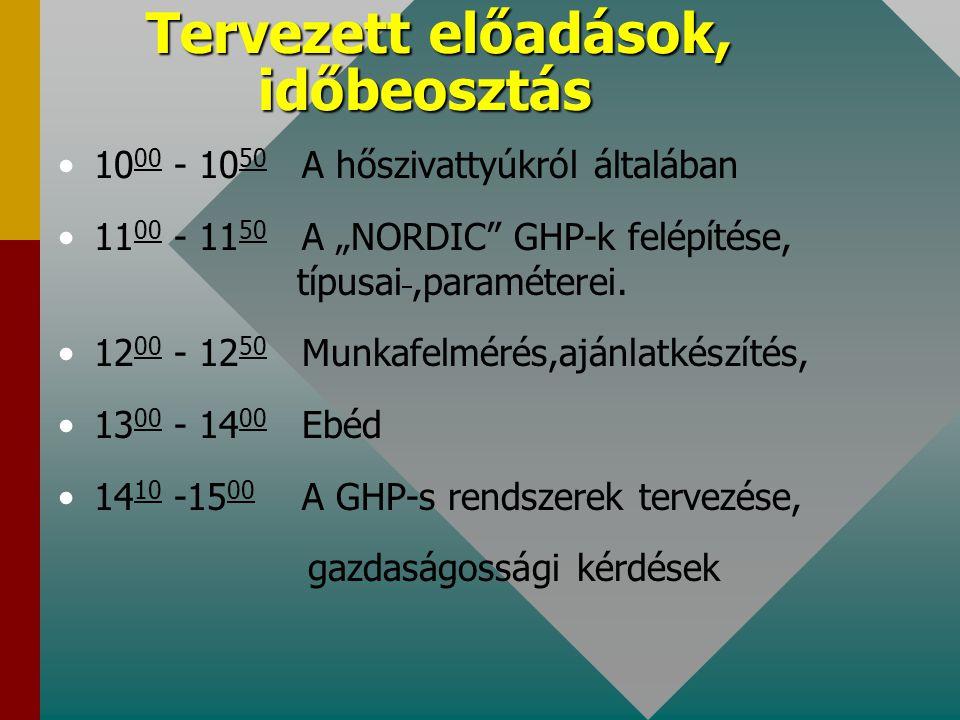 """Tervezett előadások, időbeosztás 10 00 - 10 50 A hőszivattyúkról általában 11 00 - 11 50 A """"NORDIC"""" GHP-k felépítése, típusai,paraméterei. 12 00 - 12"""