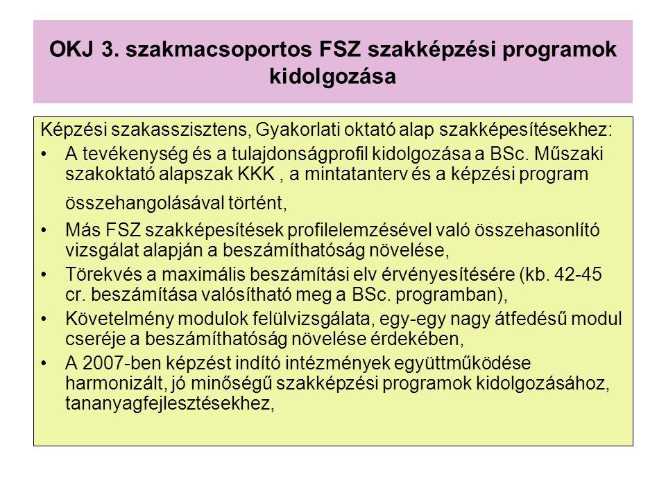 OKJ 3. szakmacsoportos FSZ szakképzési programok kidolgozása Képzési szakasszisztens, Gyakorlati oktató alap szakképesítésekhez: A tevékenység és a tu