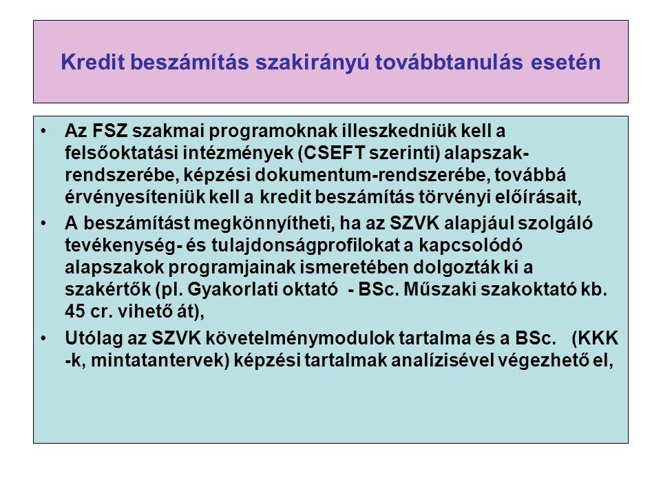 Kredit beszámítás szakirányú továbbtanulás esetén Az FSZ szakmai programoknak illeszkedniük kell a felsőoktatási intézmények (CSEFT szerinti) alapszak