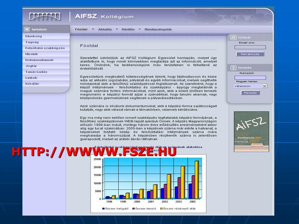 HTTP://WWWW.FSZE.HU