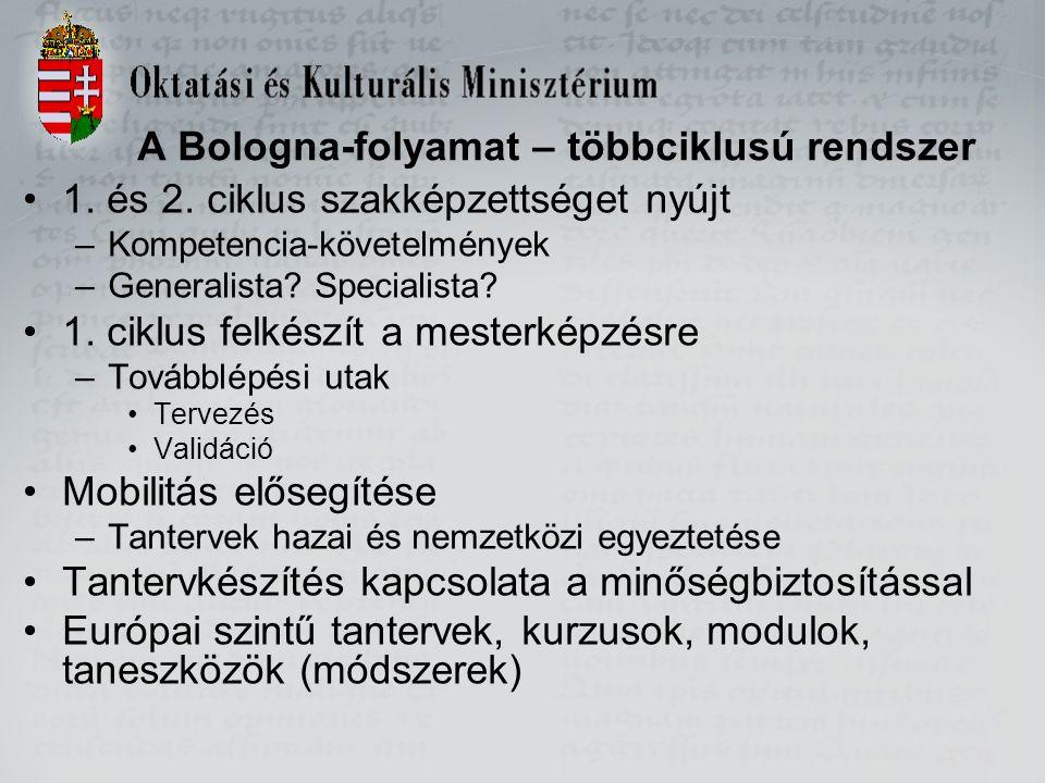 A Bologna-folyamat – többciklusú rendszer 1. és 2. ciklus szakképzettséget nyújt –Kompetencia-követelmények –Generalista? Specialista? 1. ciklus felké