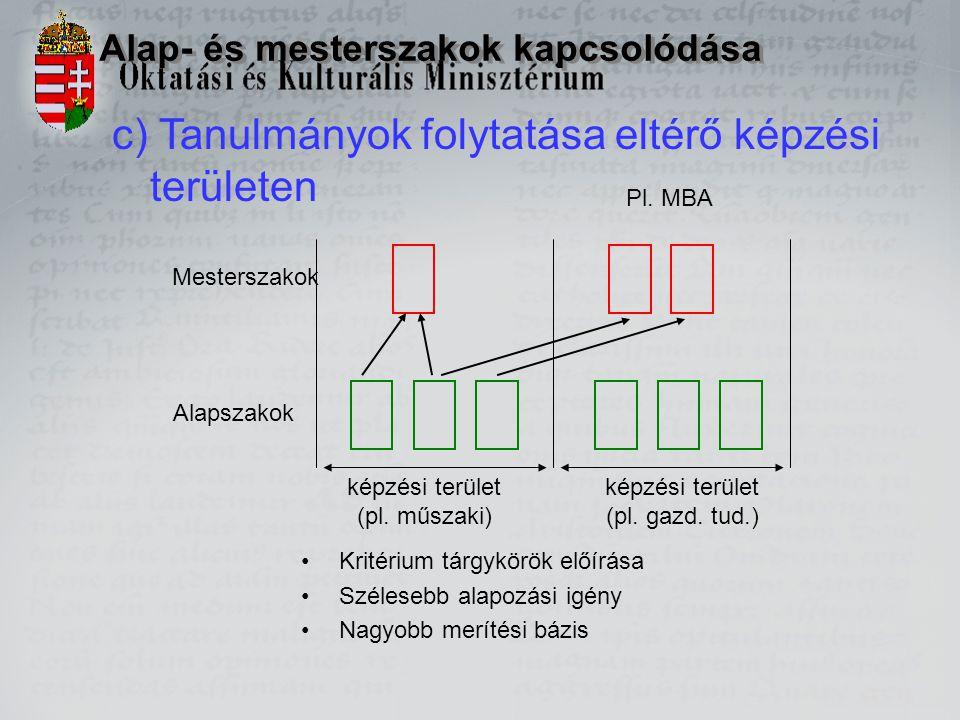 Alap- és mesterszakok kapcsolódása c) Tanulmányok folytatása eltérő képzési területen Alapszakok Mesterszakok képzési terület (pl. műszaki) képzési te