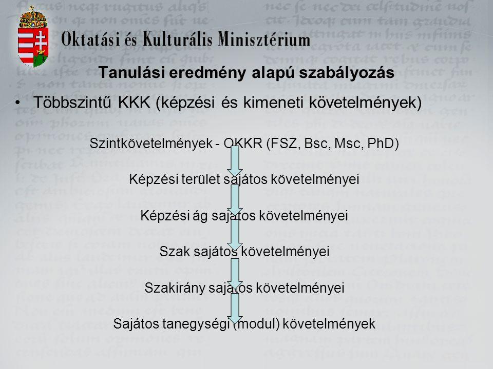 Tanulási eredmény alapú szabályozás Többszintű KKK (képzési és kimeneti követelmények) Szintkövetelmények - OKKR (FSZ, Bsc, Msc, PhD) Képzési terület