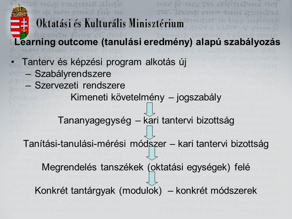 Learning outcome (tanulási eredmény) alapú szabályozás Tanterv és képzési program alkotás új –Szabályrendszere –Szervezeti rendszere Kimeneti követelm