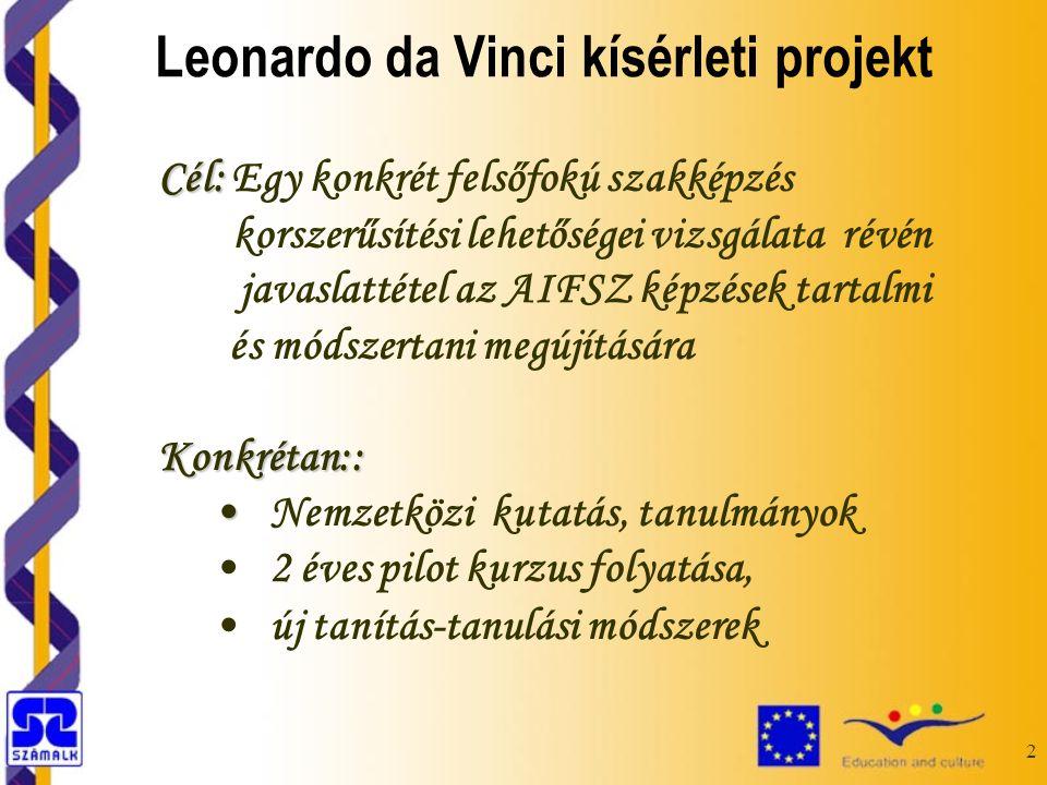 2 Leonardo da Vinci kísérleti projekt Cél: Cél: Egy konkrét felsőfokú szakképzés korszerűsítési lehetőségei vizsgálata révén javaslattétel az AIFSZ képzések tartalmi és módszertani megújításáraKonkrétan:: Nemzetközi kutatás, tanulmányok 2 éves pilot kurzus folyatása, új tanítás-tanulási módszerek