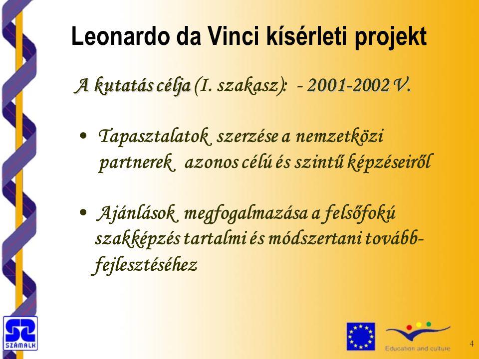 4 A kutatás célja2001-2002 V. A kutatás célja (I.