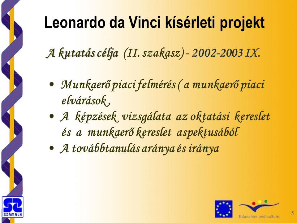 5 A kutatás célja2002-2003 IX A kutatás célja (II.