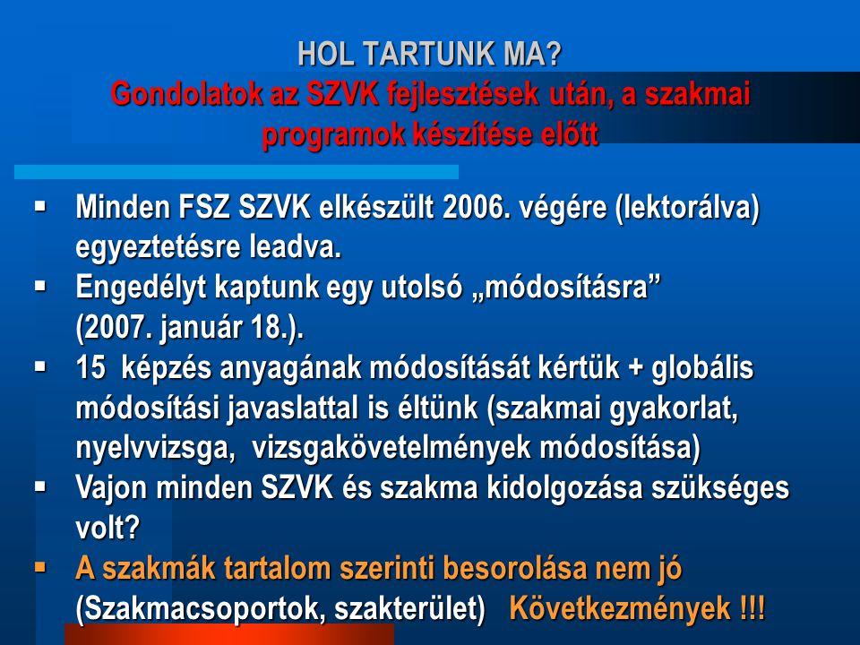 HOL TARTUNK MA.