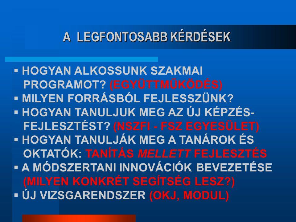 A LEGFONTOSABB KÉRDÉSEK  HOGYAN ALKOSSUNK SZAKMAI PROGRAMOT.