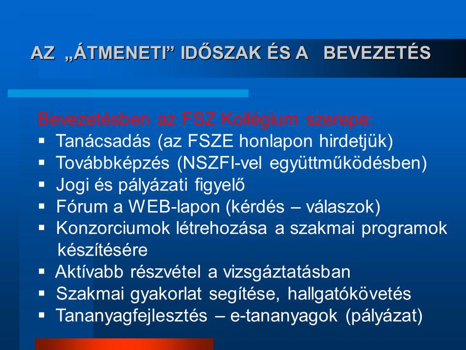 """Bevezetésben az FSZ Kollégium szerepe:  Tanácsadás (az FSZE honlapon hirdetjük)  Továbbképzés (NSZFI-vel együttműködésben)  Jogi és pályázati figyelő  Fórum a WEB-lapon (kérdés – válaszok)  Konzorciumok létrehozása a szakmai programok készítésére  Aktívabb részvétel a vizsgáztatásban  Szakmai gyakorlat segítése, hallgatókövetés  Tananyagfejlesztés – e-tananyagok (pályázat) AZ """"ÁTMENETI IDŐSZAK ÉS A BEVEZETÉS"""