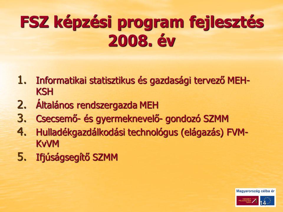 14 FSZ képzési program fejlesztés 2008. év 1.