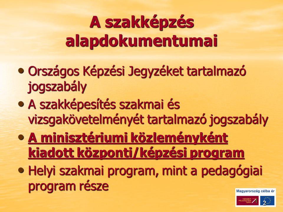 2 A szakképzés alapdokumentumai Országos Képzési Jegyzéket tartalmazó jogszabály Országos Képzési Jegyzéket tartalmazó jogszabály A szakképesítés szakmai és vizsgakövetelményét tartalmazó jogszabály A szakképesítés szakmai és vizsgakövetelményét tartalmazó jogszabály A minisztériumi közleményként kiadott központi/képzési program A minisztériumi közleményként kiadott központi/képzési program Helyi szakmai program, mint a pedagógiai program része Helyi szakmai program, mint a pedagógiai program része