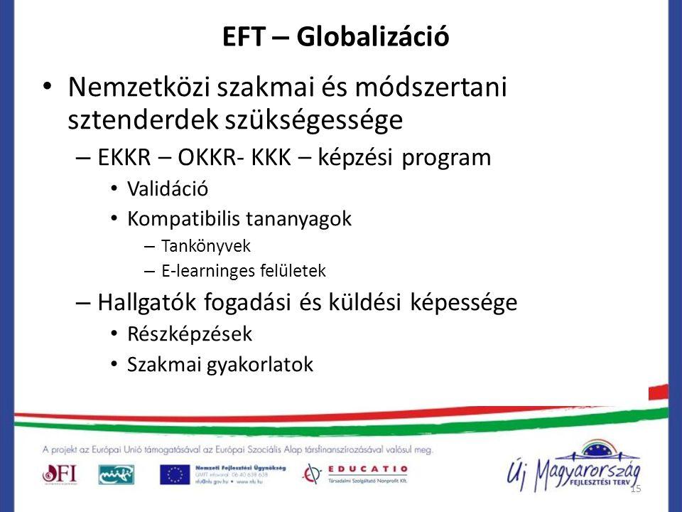 15 EFT – Globalizáció Nemzetközi szakmai és módszertani sztenderdek szükségessége – EKKR – OKKR- KKK – képzési program Validáció Kompatibilis tananyagok – Tankönyvek – E-learninges felületek – Hallgatók fogadási és küldési képessége Részképzések Szakmai gyakorlatok