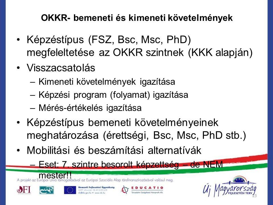23 OKKR- bemeneti és kimeneti követelmények Képzéstípus (FSZ, Bsc, Msc, PhD) megfeleltetése az OKKR szintnek (KKK alapján) Visszacsatolás –Kimeneti követelmények igazítása –Képzési program (folyamat) igazítása –Mérés-értékelés igazítása Képzéstípus bemeneti követelményeinek meghatározása (érettségi, Bsc, Msc, PhD stb.) Mobilitási és beszámítási alternatívák –Eset: 7.