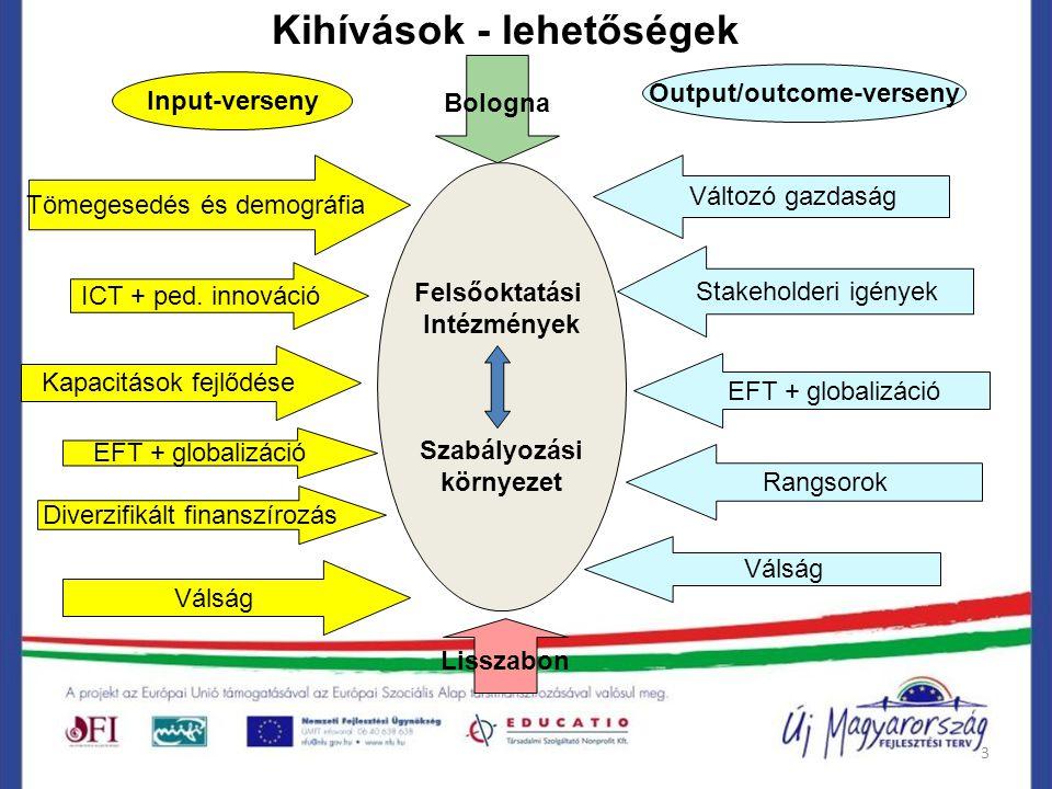 3 Felsőoktatási Intézmények Szabályozási környezet Tömegesedés és demográfia ICT + ped.