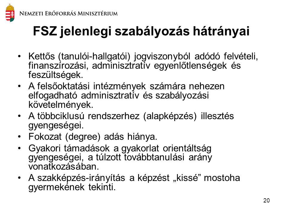 20 FSZ jelenlegi szabályozás hátrányai Kettős (tanulói-hallgatói) jogviszonyból adódó felvételi, finanszírozási, adminisztratív egyenlőtlenségek és fe