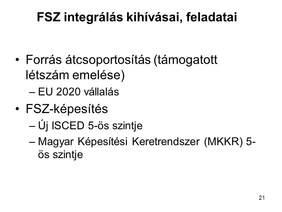 21 FSZ integrálás kihívásai, feladatai Forrás átcsoportosítás (támogatott létszám emelése) –EU 2020 vállalás FSZ-képesítés –Új ISCED 5-ös szintje –Mag