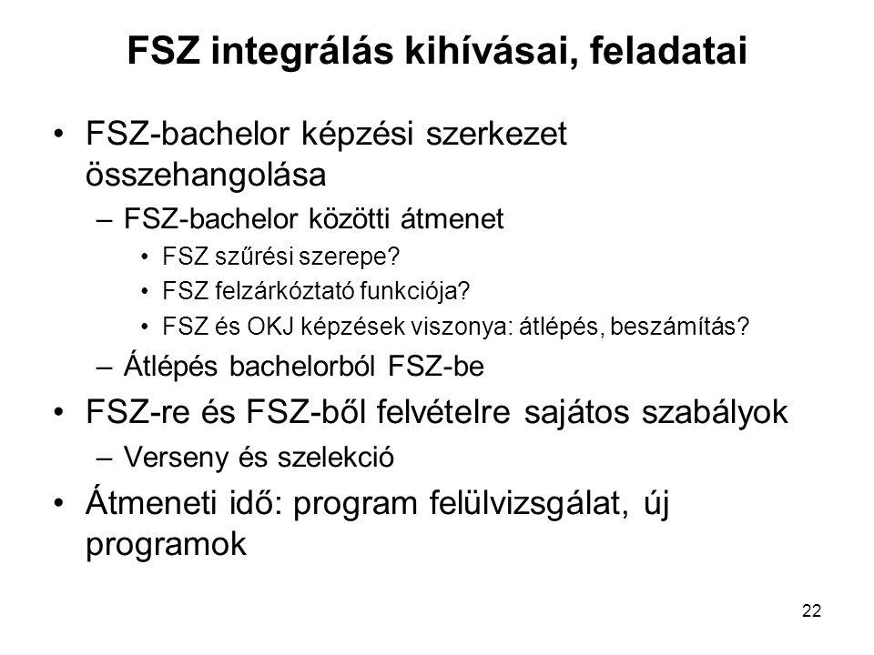 22 FSZ integrálás kihívásai, feladatai FSZ-bachelor képzési szerkezet összehangolása –FSZ-bachelor közötti átmenet FSZ szűrési szerepe? FSZ felzárkózt