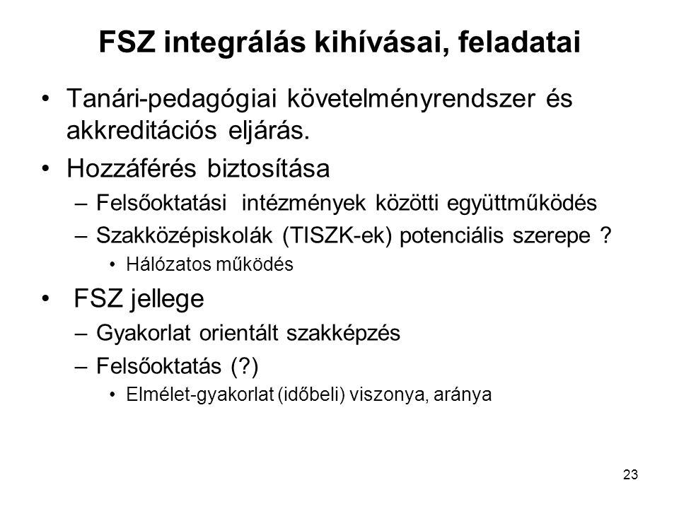 23 FSZ integrálás kihívásai, feladatai Tanári-pedagógiai követelményrendszer és akkreditációs eljárás. Hozzáférés biztosítása –Felsőoktatási intézmény