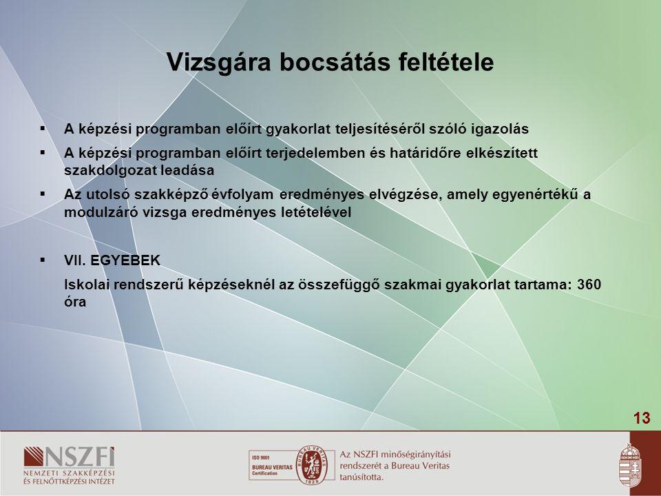 13 Vizsgára bocsátás feltétele  A képzési programban előírt gyakorlat teljesítéséről szóló igazolás  A képzési programban előírt terjedelemben és ha