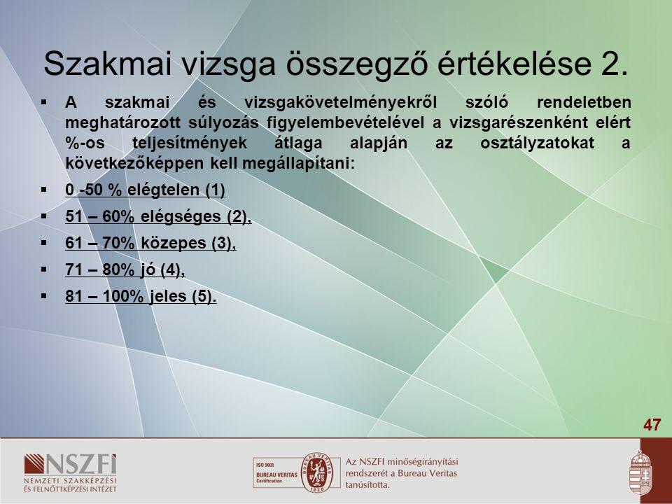 47 Szakmai vizsga összegző értékelése 2.  A szakmai és vizsgakövetelményekről szóló rendeletben meghatározott súlyozás figyelembevételével a vizsgaré