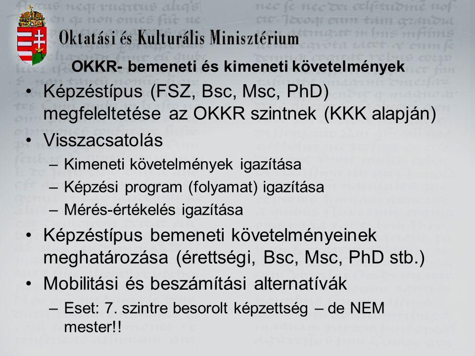 OKKR- bemeneti és kimeneti követelmények Képzéstípus (FSZ, Bsc, Msc, PhD) megfeleltetése az OKKR szintnek (KKK alapján) Visszacsatolás –Kimeneti követ