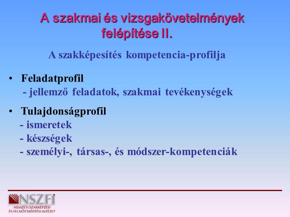 A szakmai és vizsgakövetelmények felépítése II.