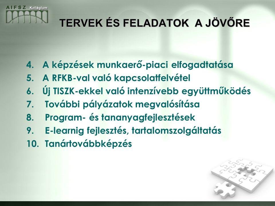 4.A képzések munkaerő-piaci elfogadtatása 5.A RFKB-val való kapcsolatfelvétel 6.Új TISZK-ekkel való intenzívebb együttműködés 7. További pályázatok me