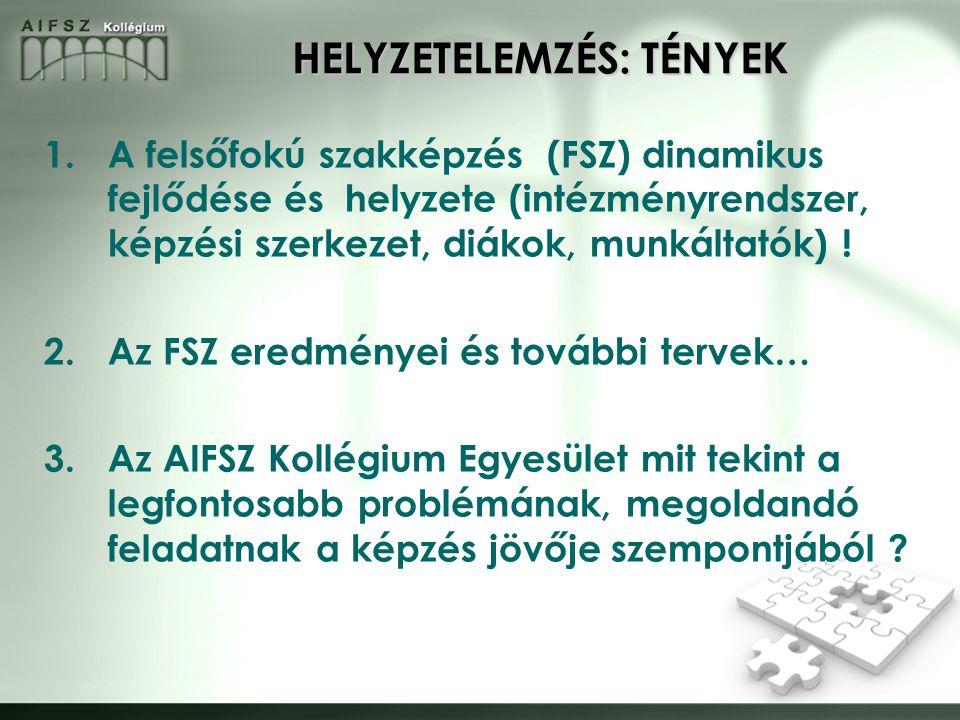 1.A felsőfokú szakképzés (FSZ) dinamikus fejlődése és helyzete (intézményrendszer, képzési szerkezet, diákok, munkáltatók) ! 2.Az FSZ eredményei és to