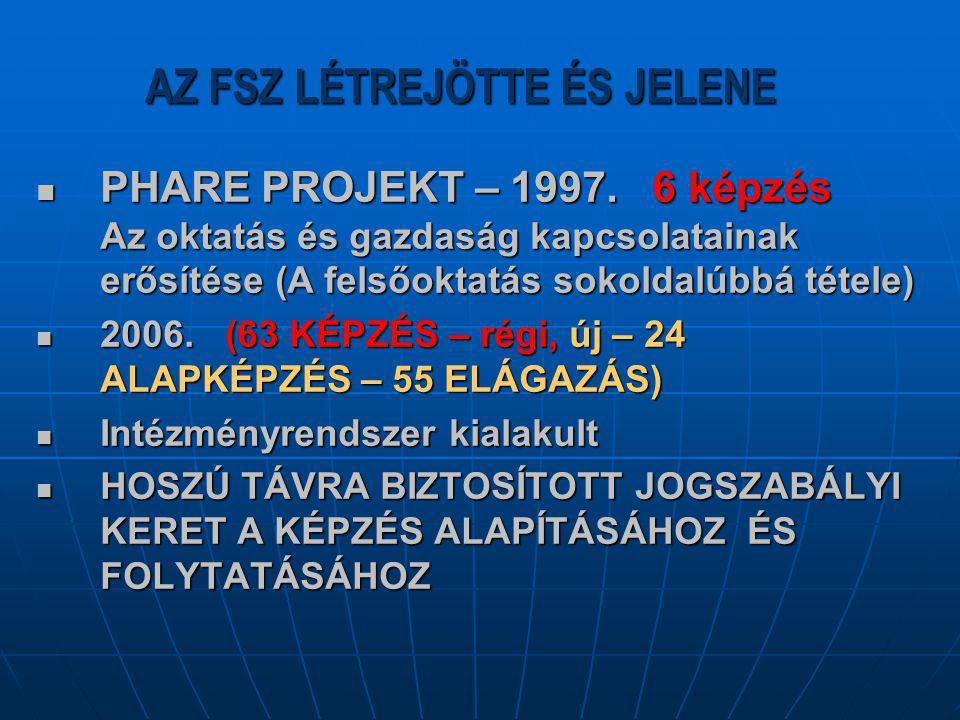 AZ FSZ LÉTREJÖTTE ÉS JELENE PHARE PROJEKT – 1997. 6 képzés Az oktatás és gazdaság kapcsolatainak erősítése (A felsőoktatás sokoldalúbbá tétele) PHARE