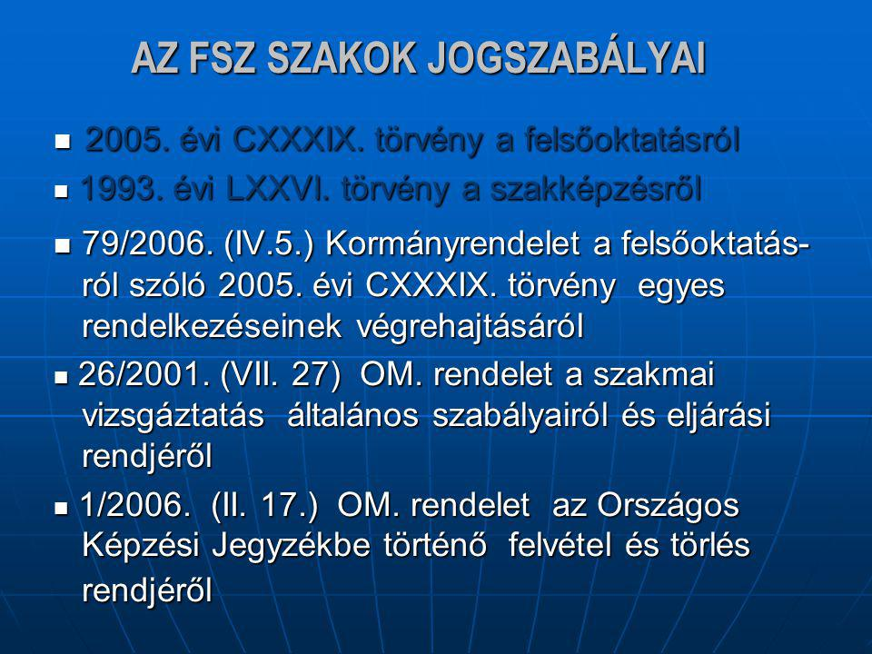 AZ FSZ SZAKOK JOGSZABÁLYAI 2005. évi CXXXIX. törvény a felsőoktatásról 2005. évi CXXXIX. törvény a felsőoktatásról 1993. évi LXXVI. törvény a szakképz