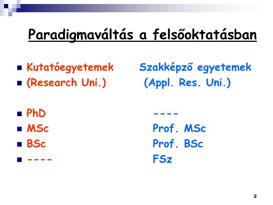 2 Paradigmaváltás a felsőoktatásban Kutatóegyetemek Szakképző egyetemek (Research Uni.) (Appl. Res. Uni.) PhD---- MScProf. MSc BScProf. BSc ----FSz