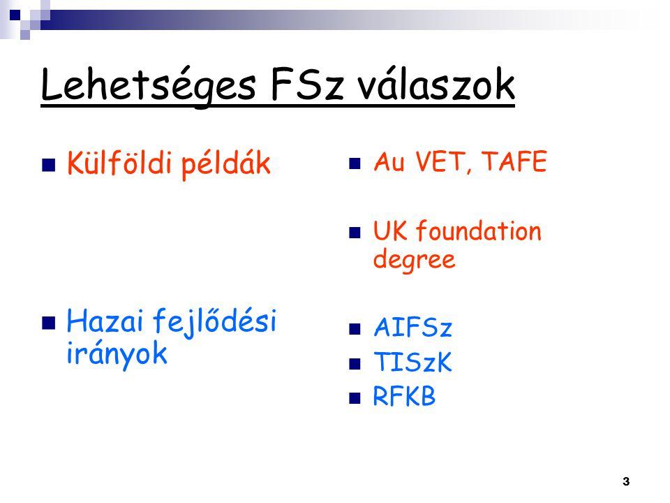 3 Lehetséges FSz válaszok Külföldi példák Hazai fejlődési irányok AuVET, TAFE UK foundation degree AIFSz TISzK RFKB